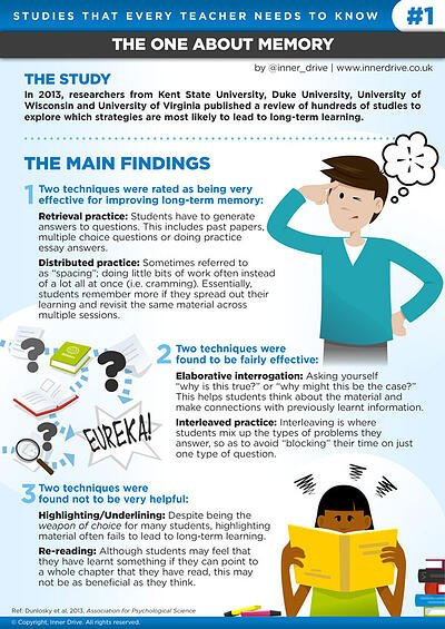 Studies that every teacher needs to know: the one about memory