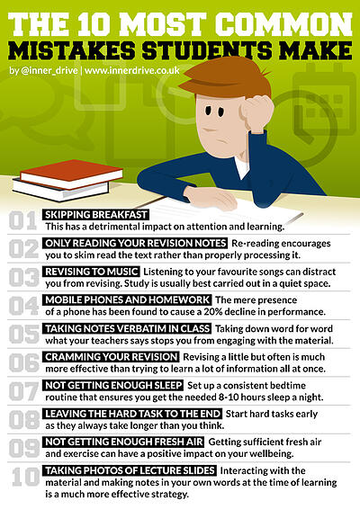 The 10 most common mistakes student makes infographic poster