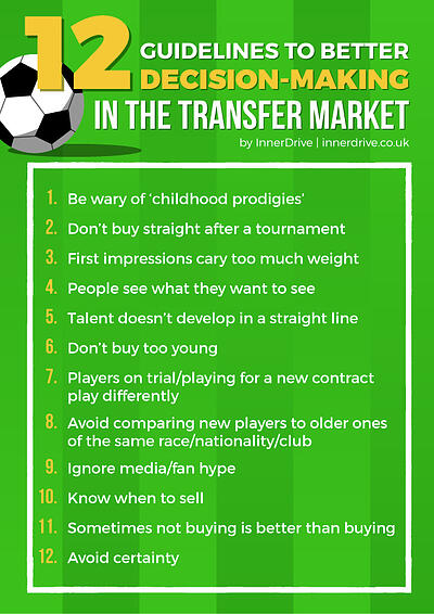 12 guidelines to better decision making in the football transfer market infographic poster