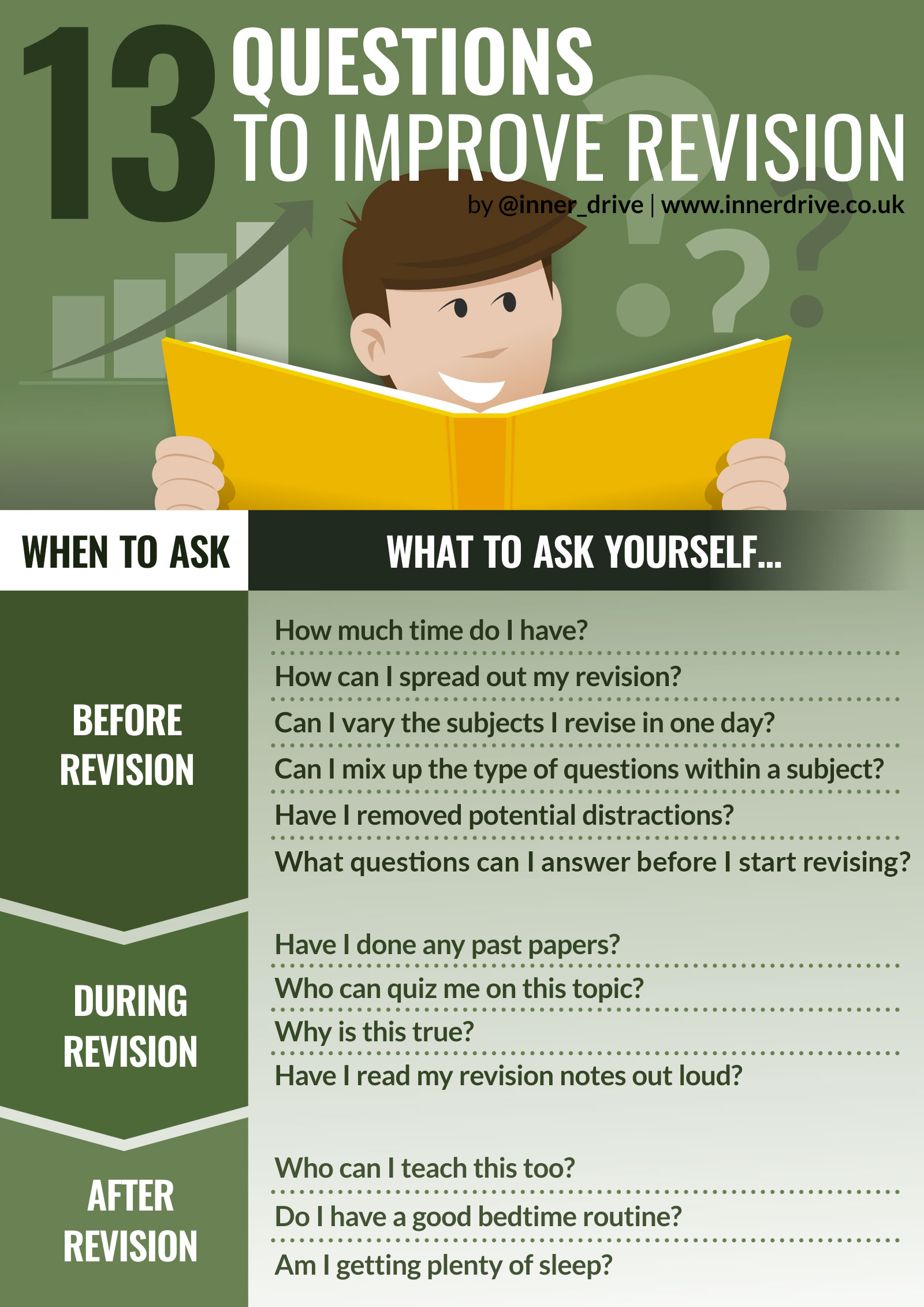 13-Questions-to-Improve-Revision