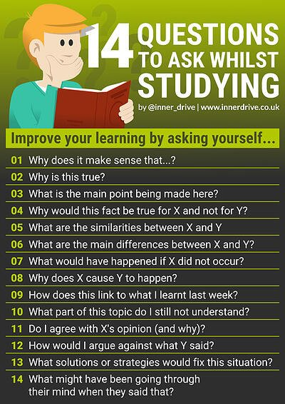 14 questions to ask while studying to use the power of self-questioning infographic poster