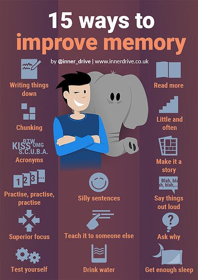 15 ways to improve memory classroom poster