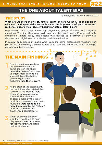 Studies that every teacher needs to know: the one about talent bias