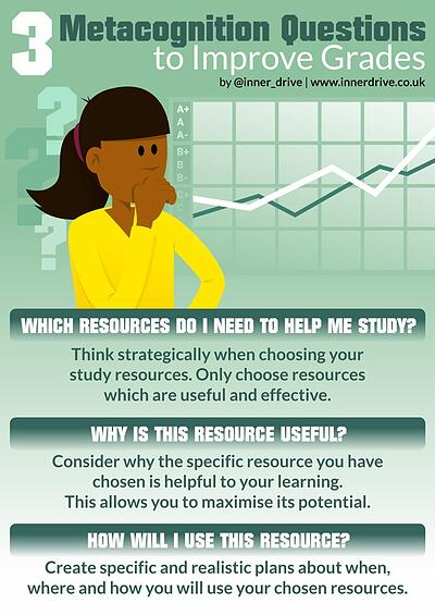 3 metacognition questions to improve grades infographic