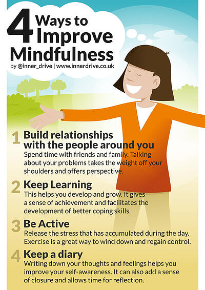 4 ways to improve mindfulness infographic