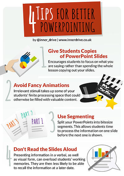 4 tips for better powerpoints in the classroom infographic poster