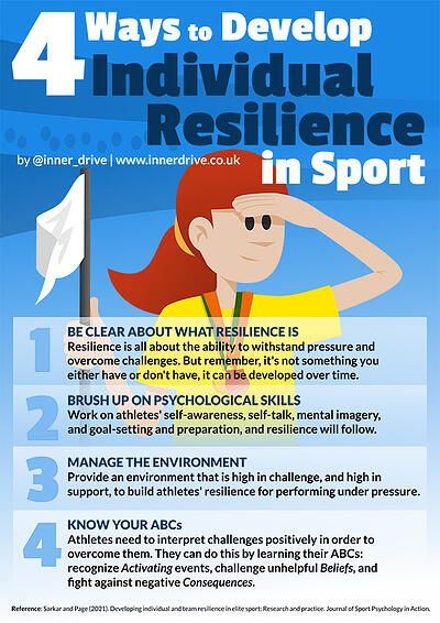 4-ways-to-develop-individual-resilience-in-sport-600px