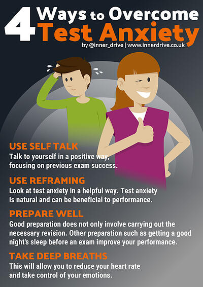 4 ways to overcome test anxiety infographic