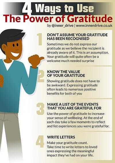 4 ways to use the power of gratitude poster
