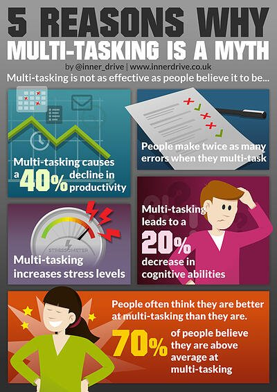 5 reasons why multitasking is a myth infographic