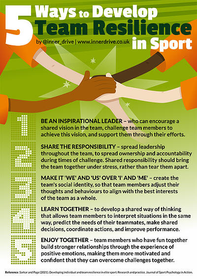 5-ways-to-develop-team-resilience-in-sport-600px