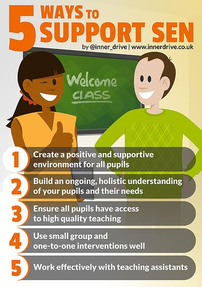5 ways to support SEN students in the mainstream classroom poster