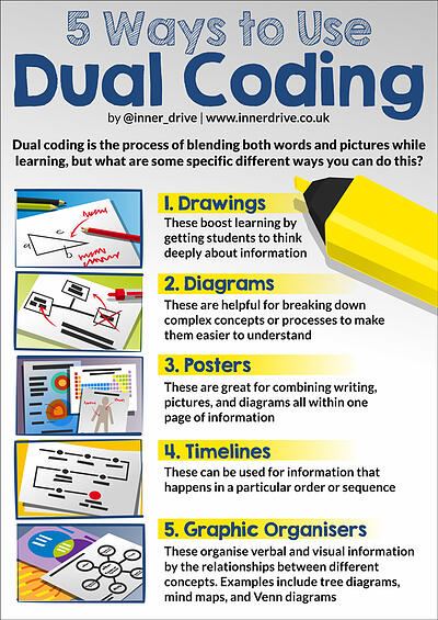 5 ways to use dual coding when studying