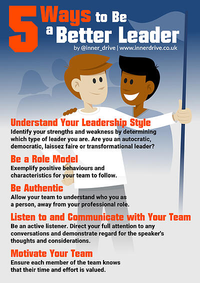 5 ways to be a better leader infographic poster