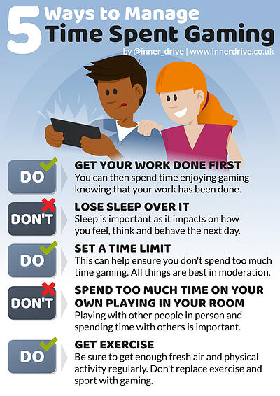 5 ways to manage time students spend gaming infographic poster