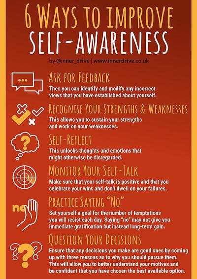 6 ways to improve self awareness classroom poster