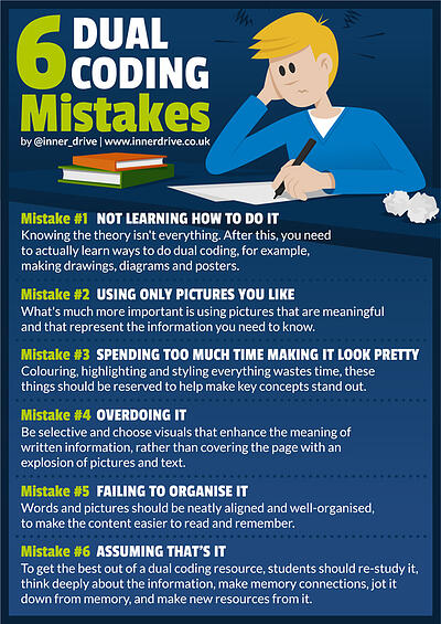 6 common dual coding mistakes poster