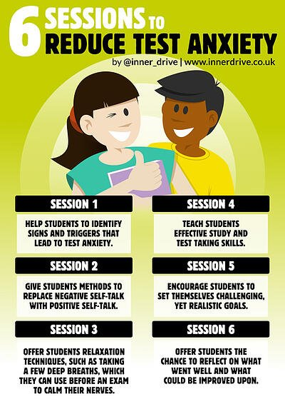 6 sessions to reduce test anxiety infographic poster