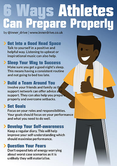 6 ways athletes can prepare properly infographic