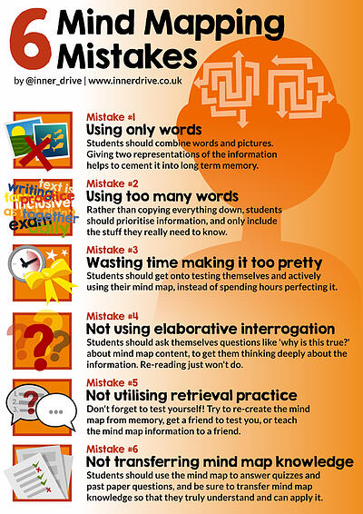 6 mind mapping mistakes