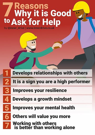 7 reasons why it is good to ask for help infographic