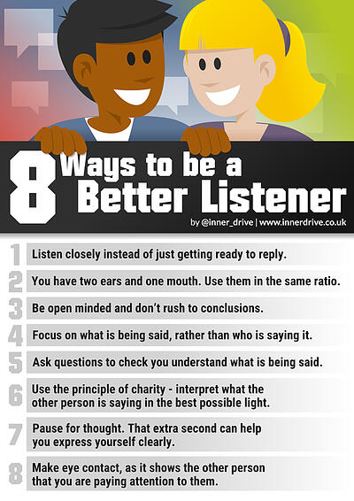 8 ways to be a better listener infographic poster