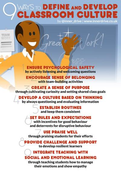 9 ways to define classroom culture