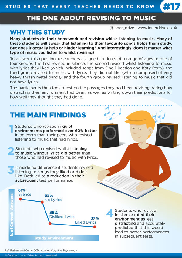 17-The-One-About-Revising-To-Music-600px.jpg