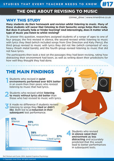 Studies that every teacher needs to kno - the one about revising to music