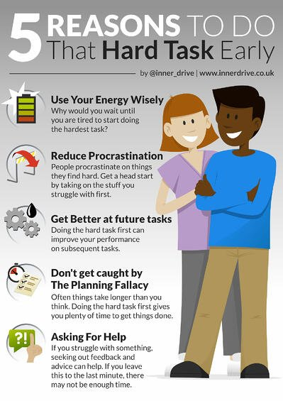 5 reasons to do that hard task early infographic