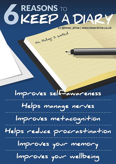 6 reasons to keep a diary infographic