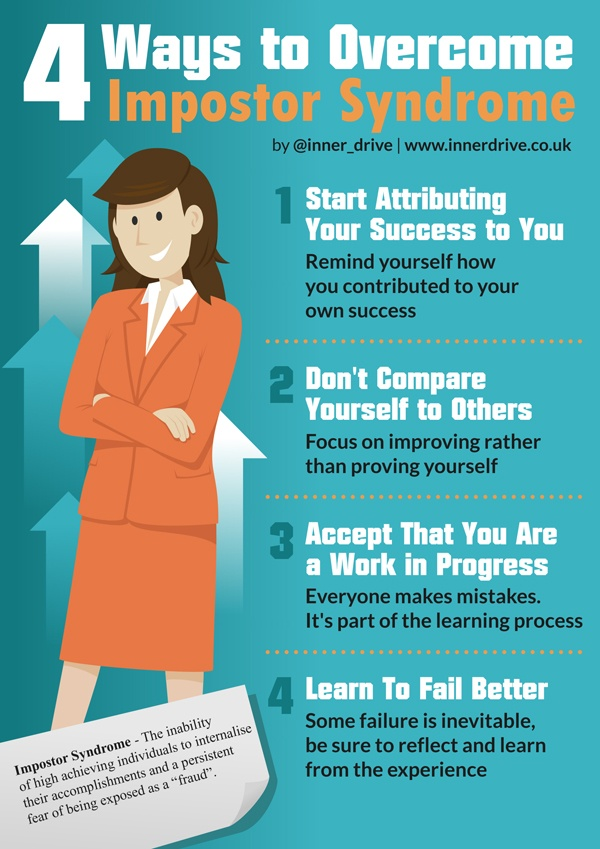 Growth-Mindset-4-ways-to-overcome-imposter-syndrome-600px