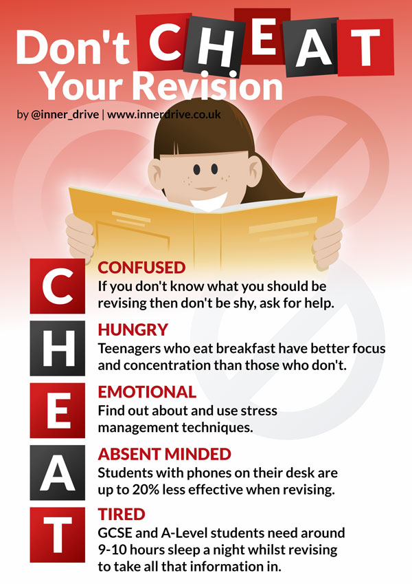 dont-cheat-your-revision-600px.jpg