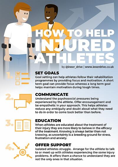 How to help injured athletes infographic