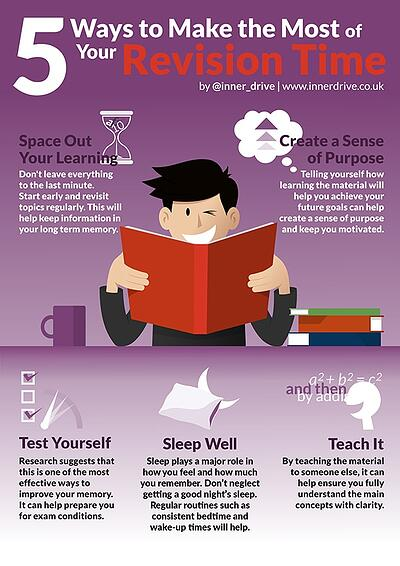 5 ways to make the most of revision time infographic poster