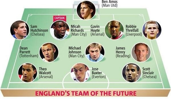 2007 Daily Mail predictions for the future England football team