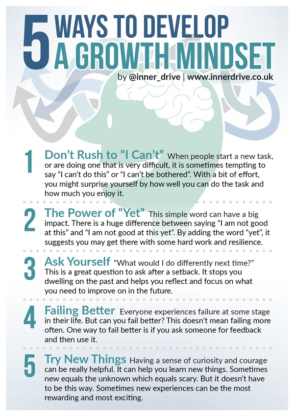Five Ways to Develop a Growth Mindset