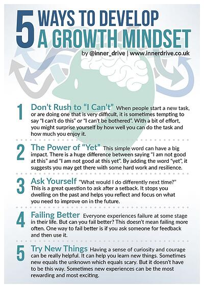 5 ways to develop a growth mindset infographic