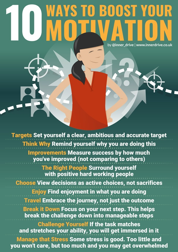 10-ways-to-boost-your-motivation-600px.jpg
