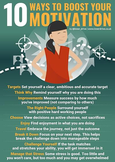 10 ways to boost your motivation infographic poster