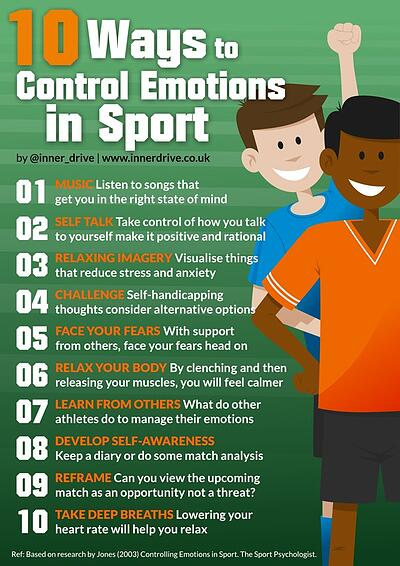 10 ways to control your emotions in sport infographic
