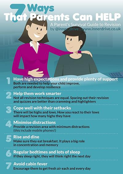 7 ways that parents can help: a guide to surviving exam season infographic