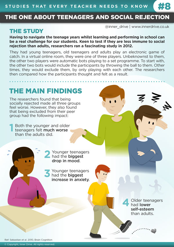 8-The-One-About-Teenagers-And-Social-Rejection-600px.jpg