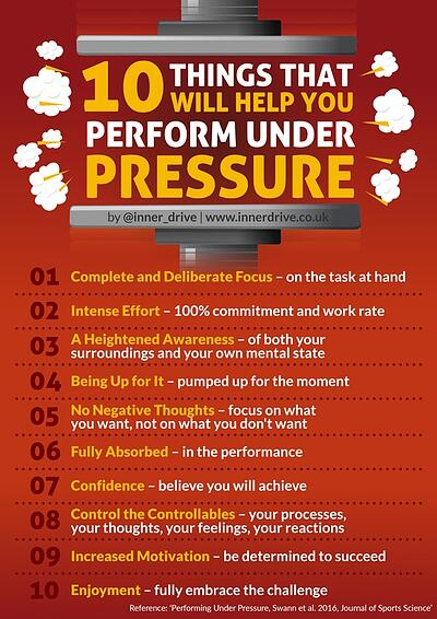 10 things that will help you perform under pressure infographic