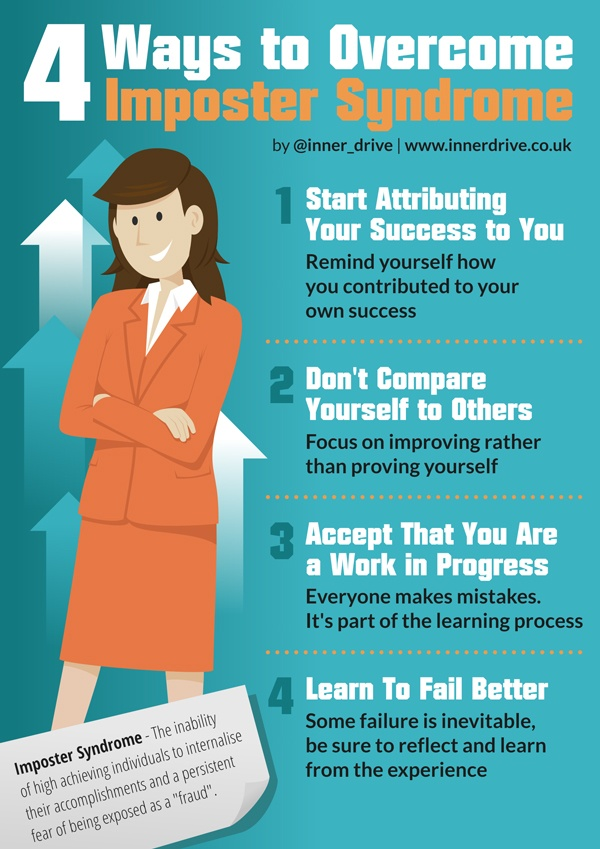 Growth Mindset 4 ways to overcome imposter syndrome