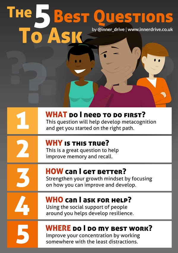 the 5 best questions to ask yourself infographic