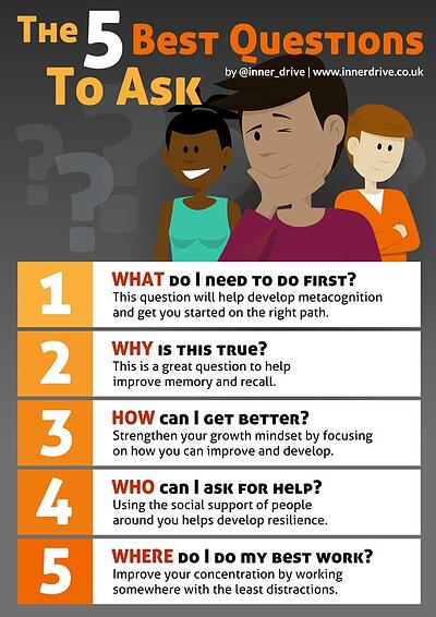 the 5 best questions students can ask themselves infographic