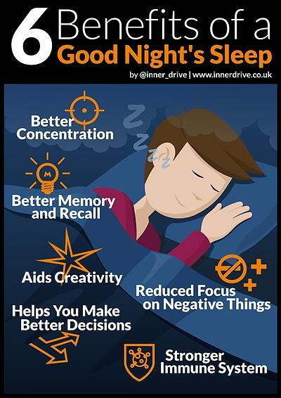 6 benefits of a good nights sleep infographic