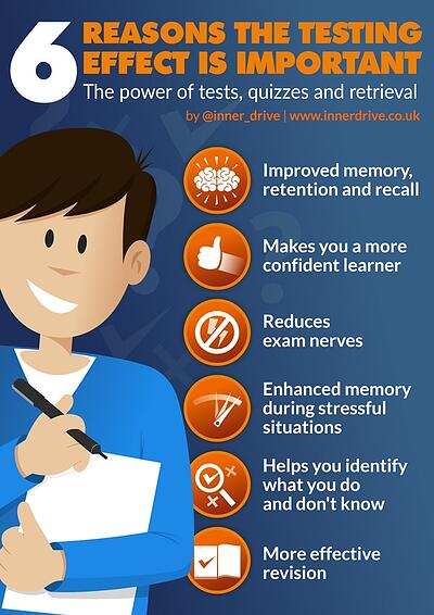 6 reasons the testing effect is important infographic