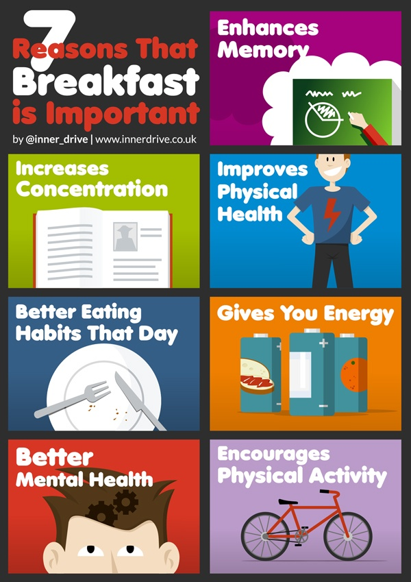 7 reasons that breakfast is important infographic